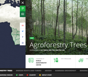 AgroforestryCropTrust