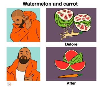 Modern Watermelon and Carrot versus Ancestors