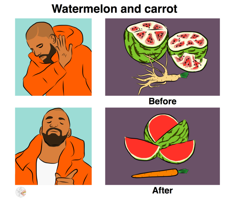 Modern Watermelon and Carrot versus Ancestors